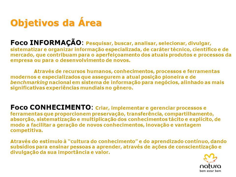 Objetivos da Área