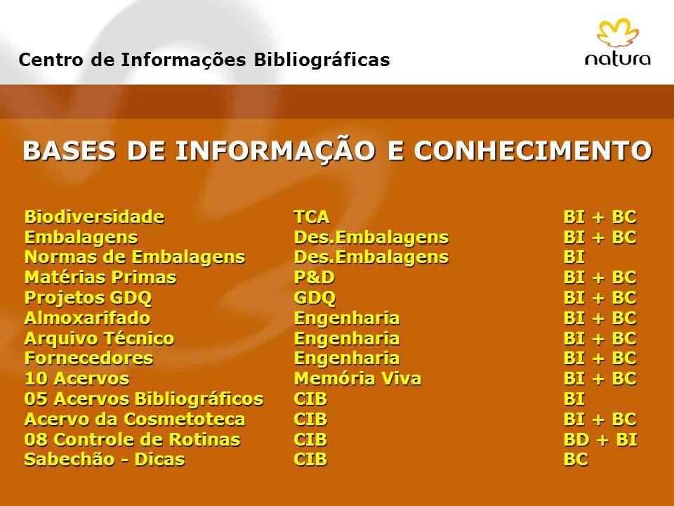 BASES DE INFORMAÇÃO E CONHECIMENTO