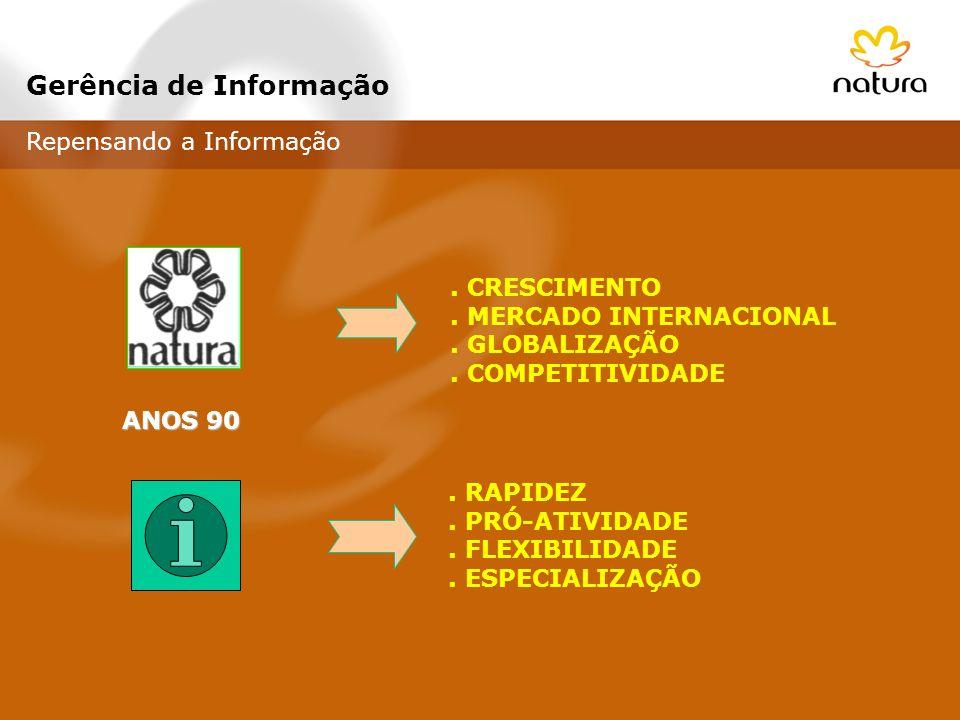 Gerência de Informação