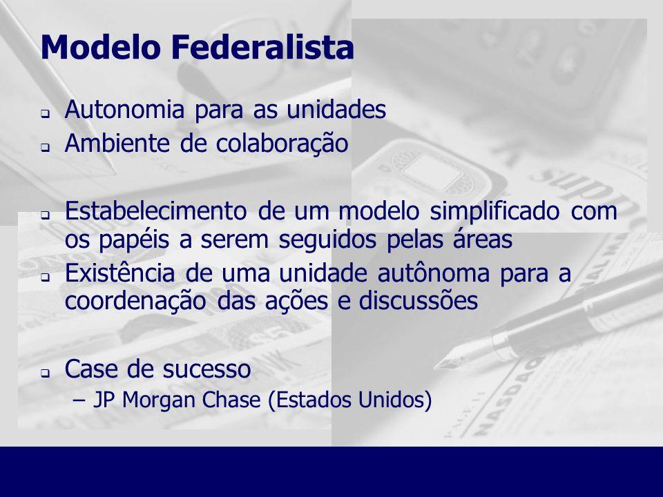 Modelo Federalista Autonomia para as unidades Ambiente de colaboração