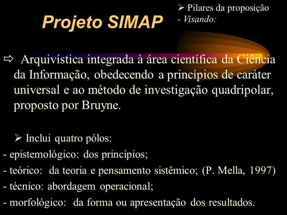 Projeto SIMAP  Pilares da proposição. - Visando: