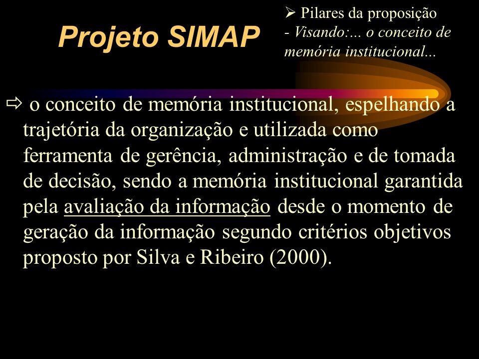 Projeto SIMAP  Pilares da proposição. - Visando:... o conceito de memória institucional...