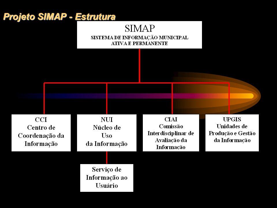 Projeto SIMAP - Estrutura