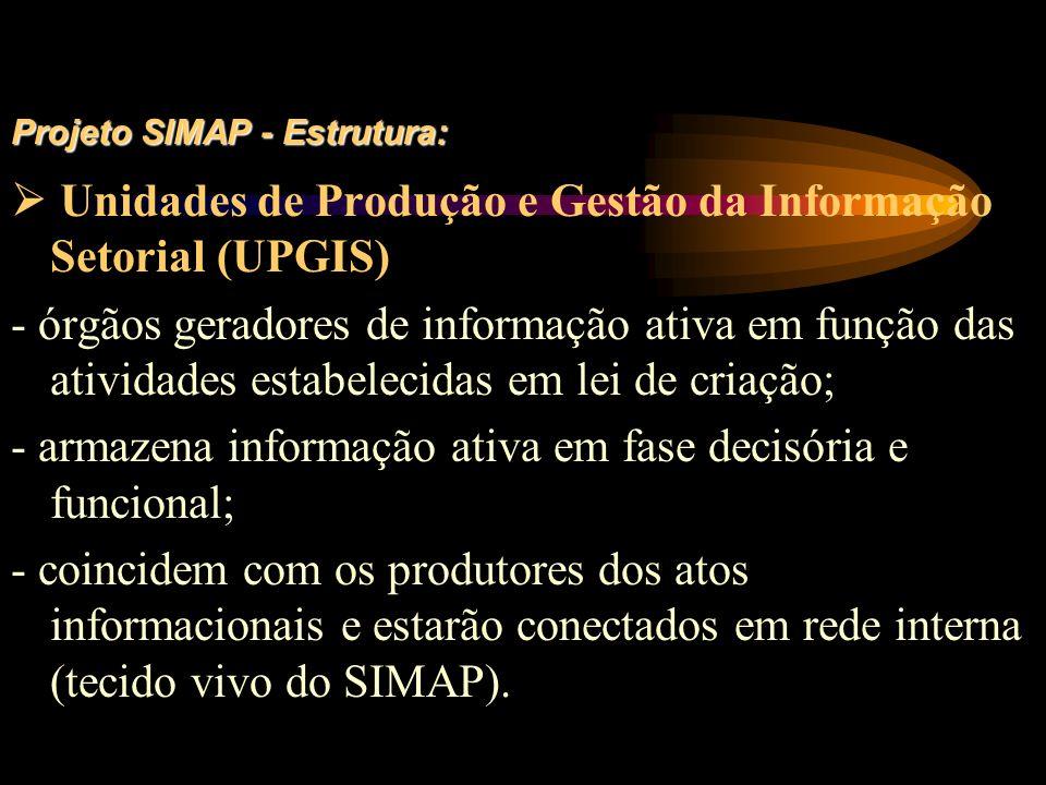 Projeto SIMAP - Estrutura:
