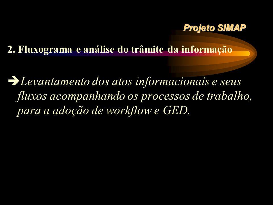 Projeto SIMAP 2. Fluxograma e análise do trâmite da informação.