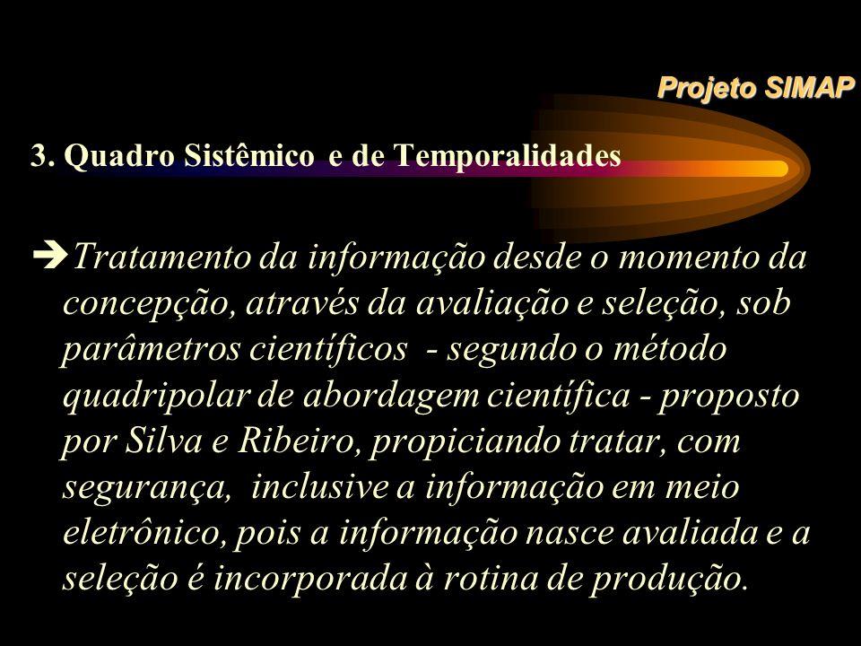 Projeto SIMAP 3. Quadro Sistêmico e de Temporalidades.