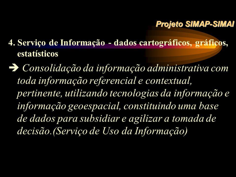 Projeto SIMAP-SIMAI 4. Serviço de Informação - dados cartográficos, gráficos, estatísticos.