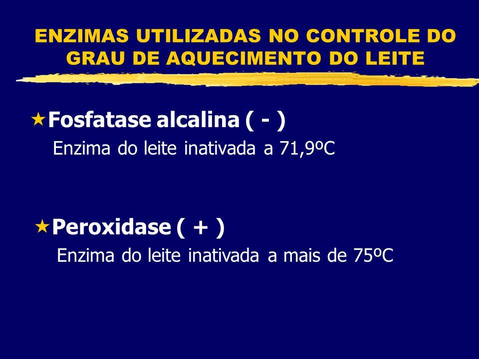 ENZIMAS UTILIZADAS NO CONTROLE DO GRAU DE AQUECIMENTO DO LEITE