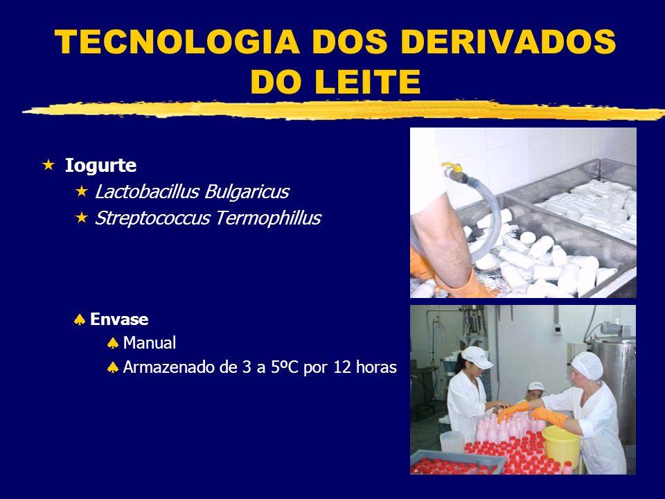 TECNOLOGIA DOS DERIVADOS DO LEITE