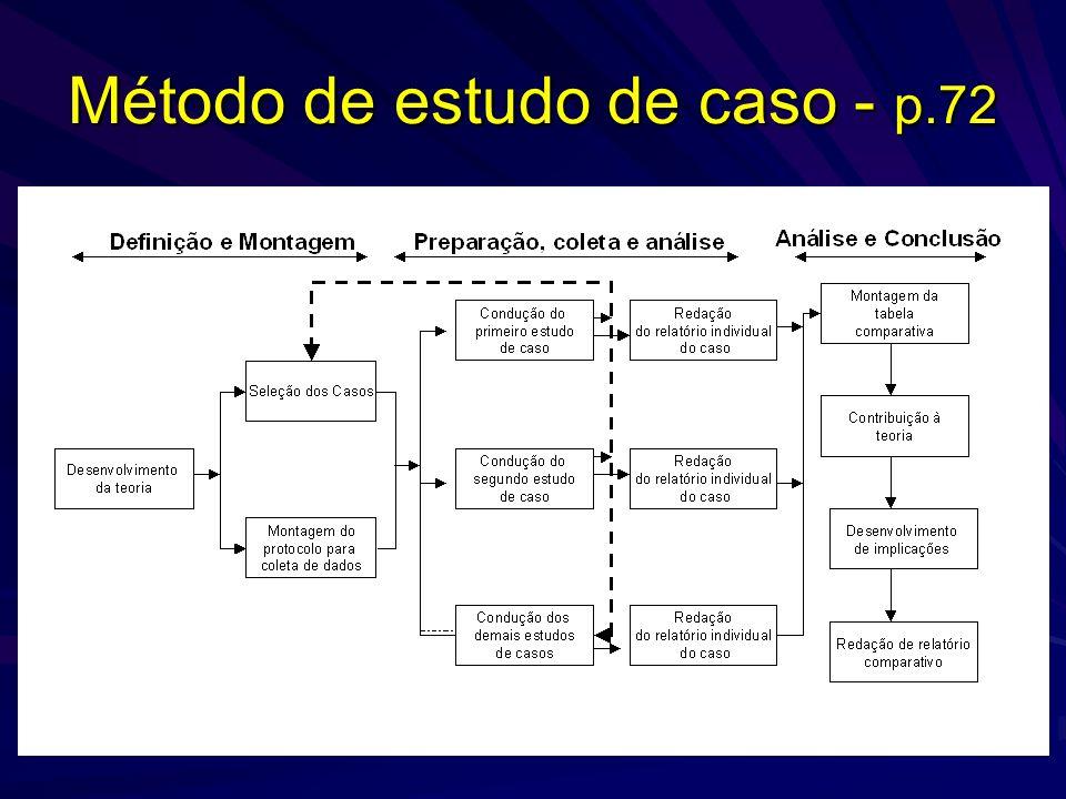 Método de estudo de caso - p.72