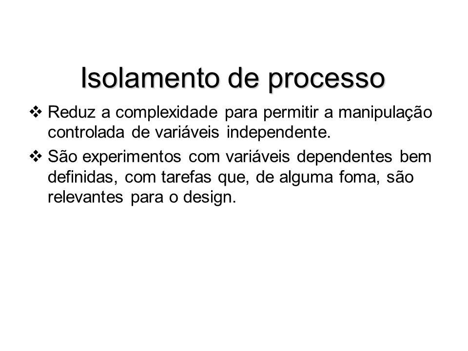 Isolamento de processo
