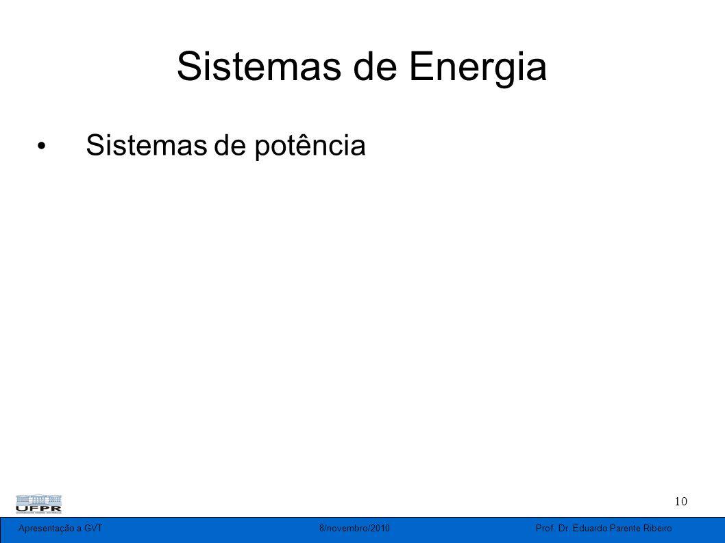 Sistemas de Energia Sistemas de potência