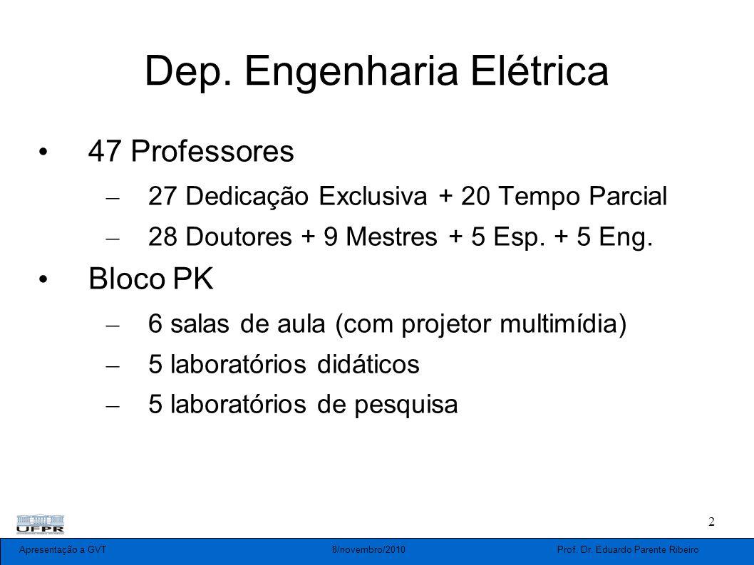 Dep. Engenharia Elétrica