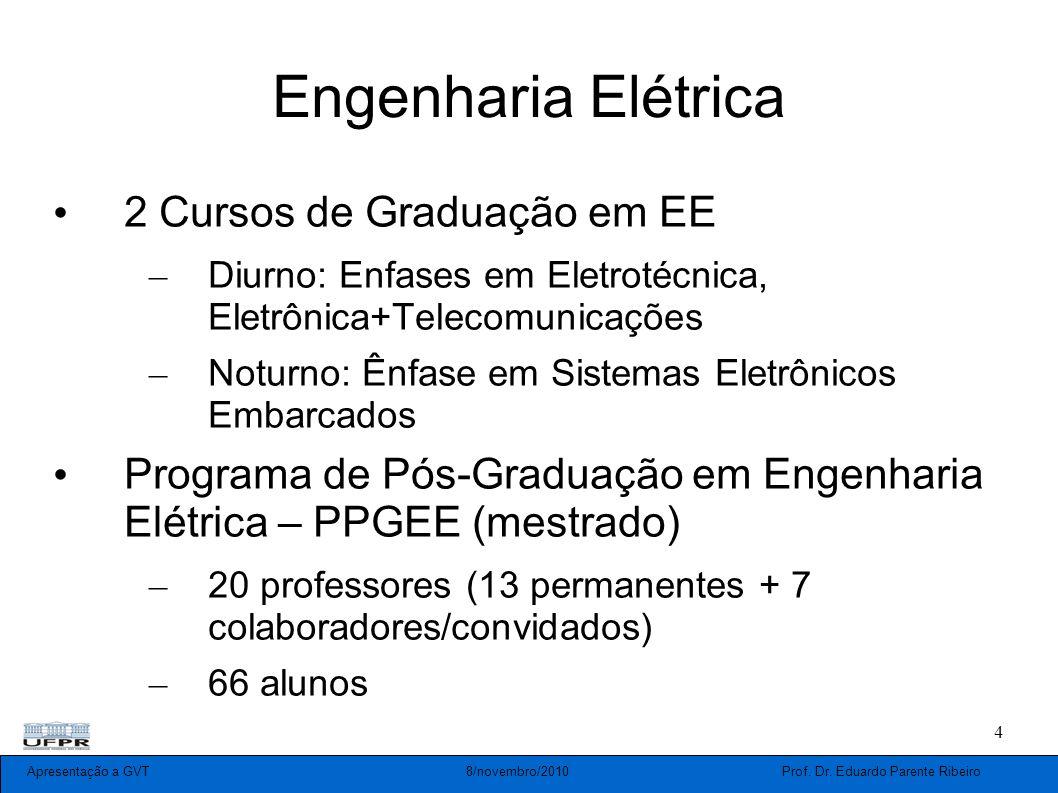 Engenharia Elétrica 2 Cursos de Graduação em EE
