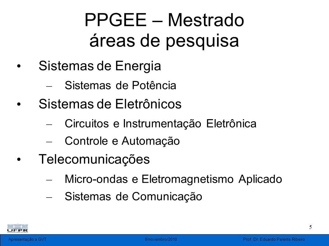 PPGEE – Mestrado áreas de pesquisa