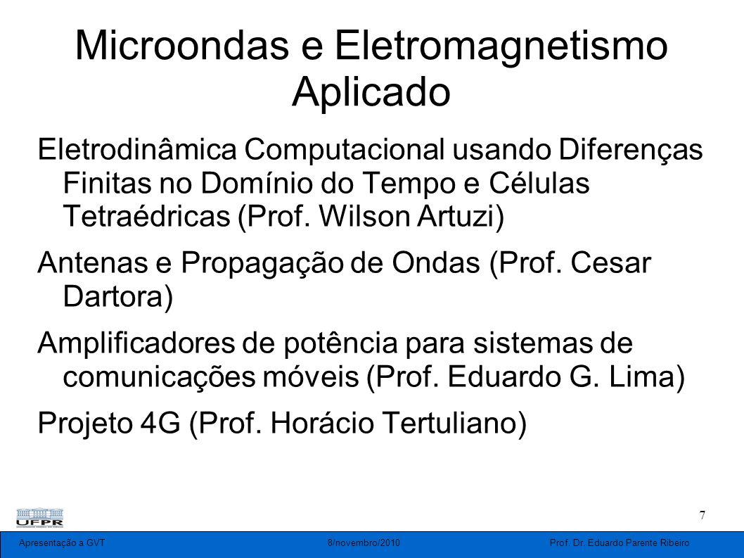 Microondas e Eletromagnetismo Aplicado
