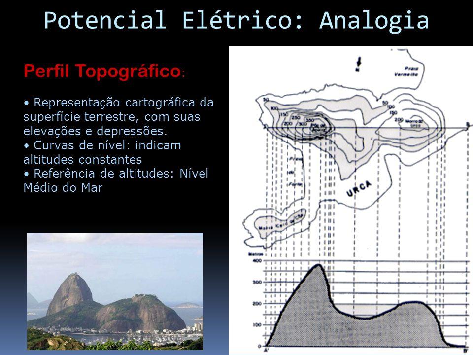 Potencial Elétrico: Analogia