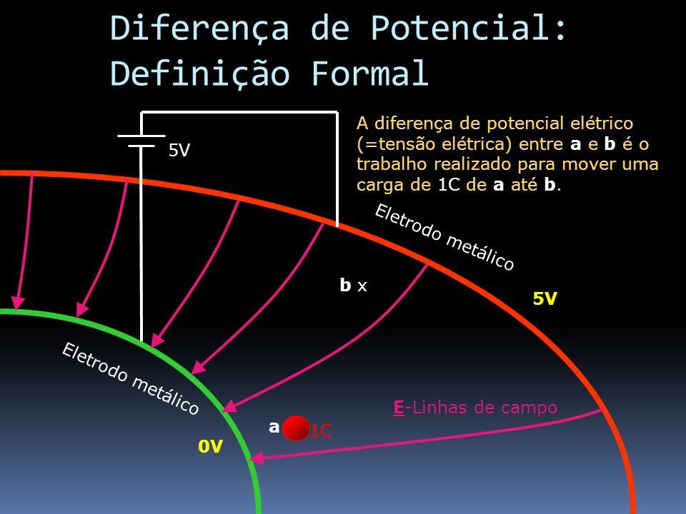 Diferença de Potencial: Definição Formal