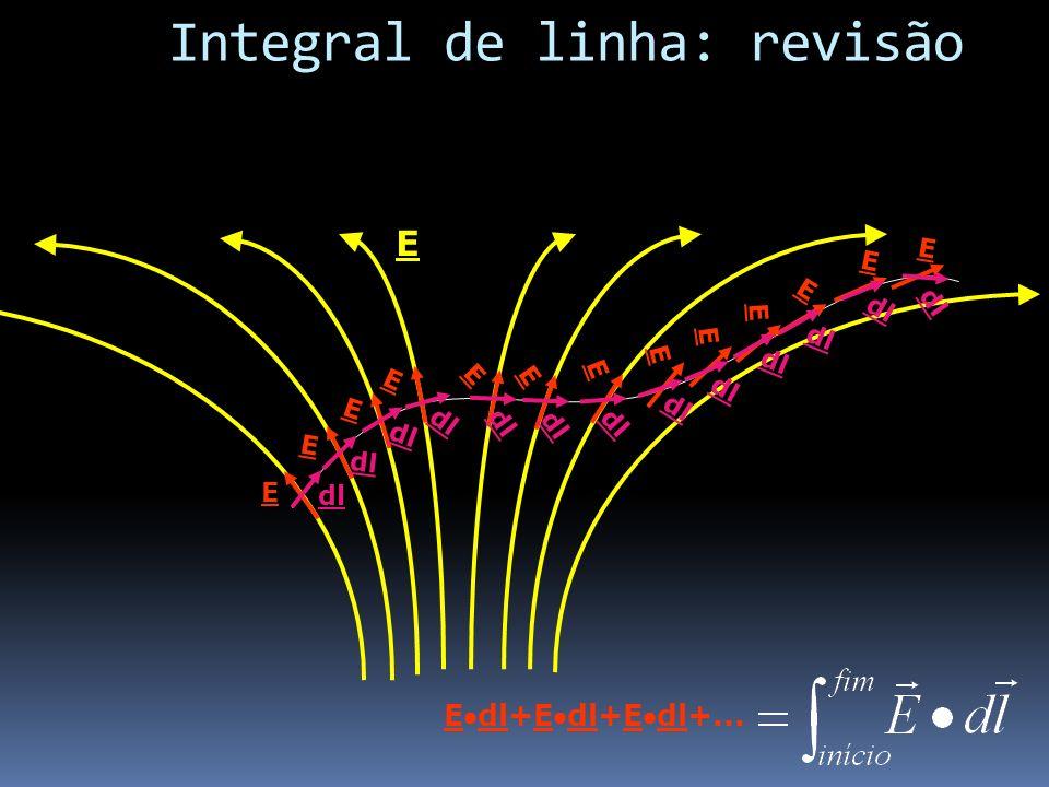 Integral de linha: revisão