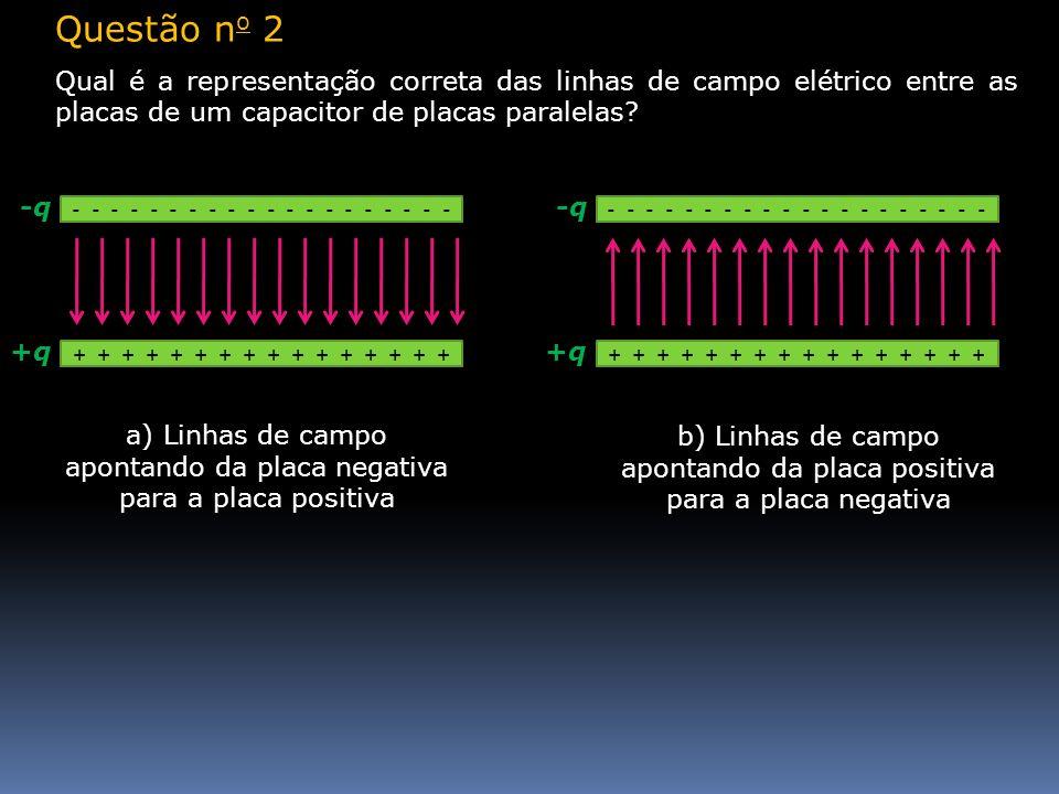 Questão no 2 Qual é a representação correta das linhas de campo elétrico entre as placas de um capacitor de placas paralelas