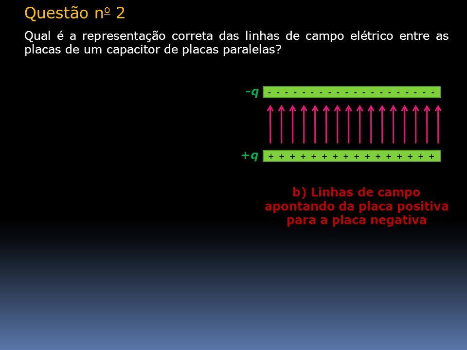 b) Linhas de campo apontando da placa positiva para a placa negativa
