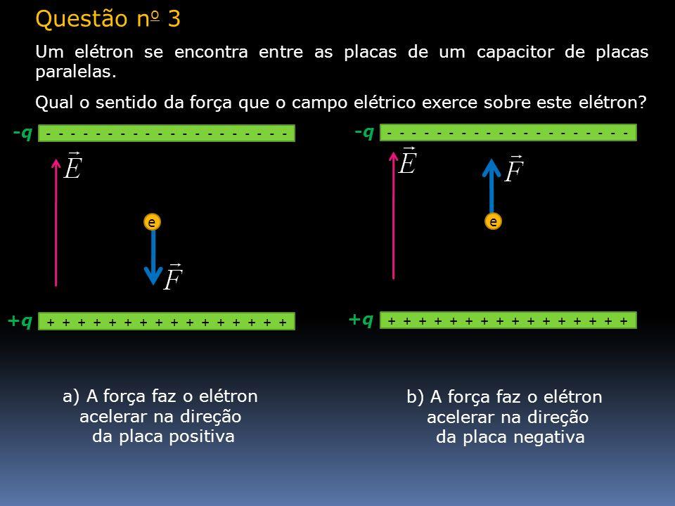 Questão no 3Um elétron se encontra entre as placas de um capacitor de placas paralelas.