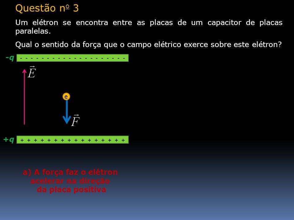a) A força faz o elétron acelerar na direção da placa positiva