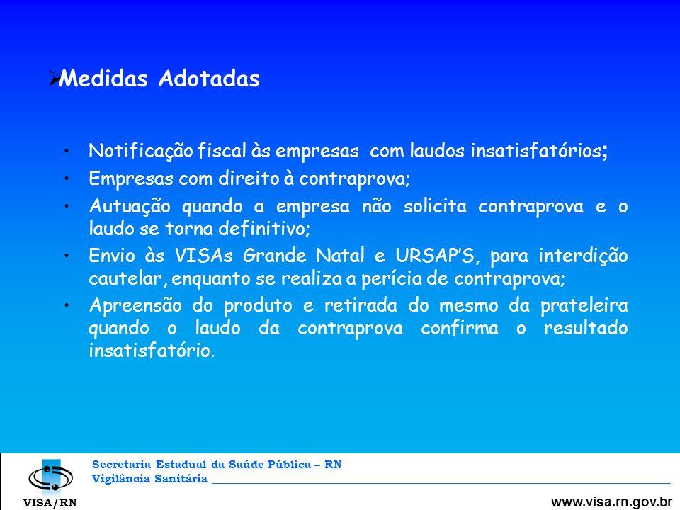 Medidas Adotadas www.visa.rn.gov.br