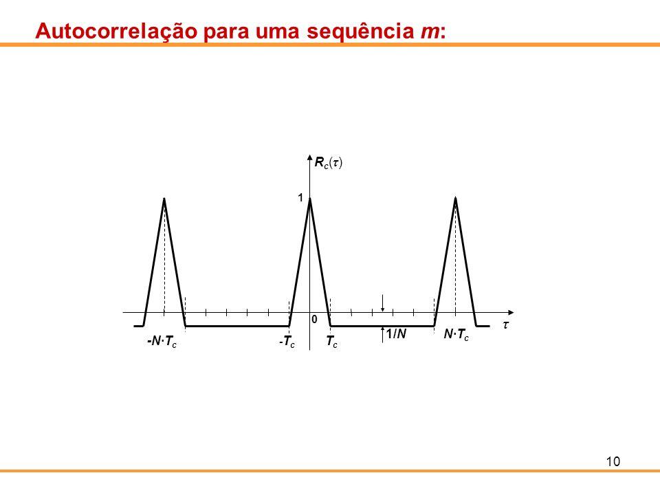 Autocorrelação para uma sequência m: