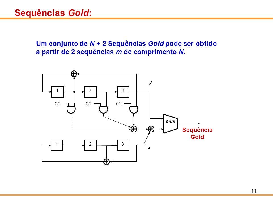 Sequências Gold:Um conjunto de N + 2 Sequências Gold pode ser obtido a partir de 2 sequências m de comprimento N.