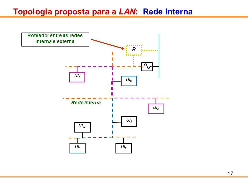 Roteador entre as redes interna e externa