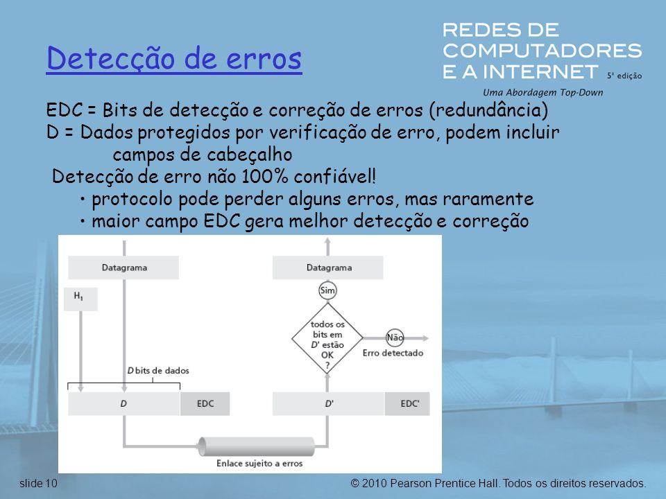 Detecção de erros EDC = Bits de detecção e correção de erros (redundância)