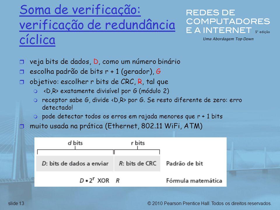 Soma de verificação: verificação de redundância cíclica