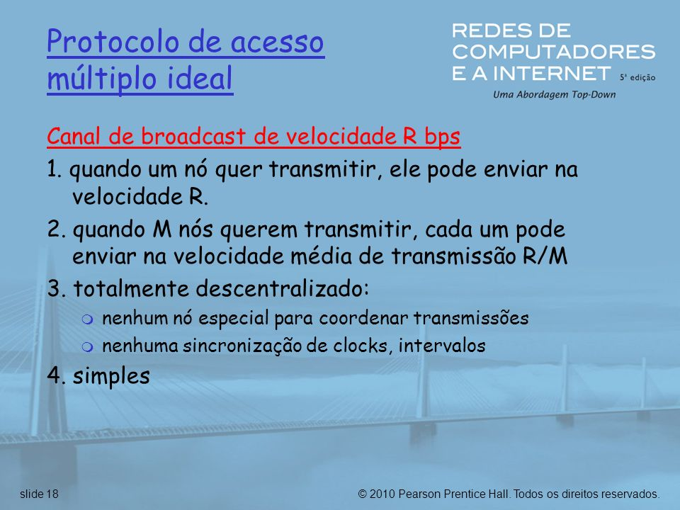 Protocolo de acesso múltiplo ideal