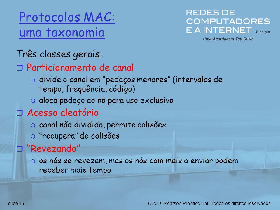 Protocolos MAC: uma taxonomia