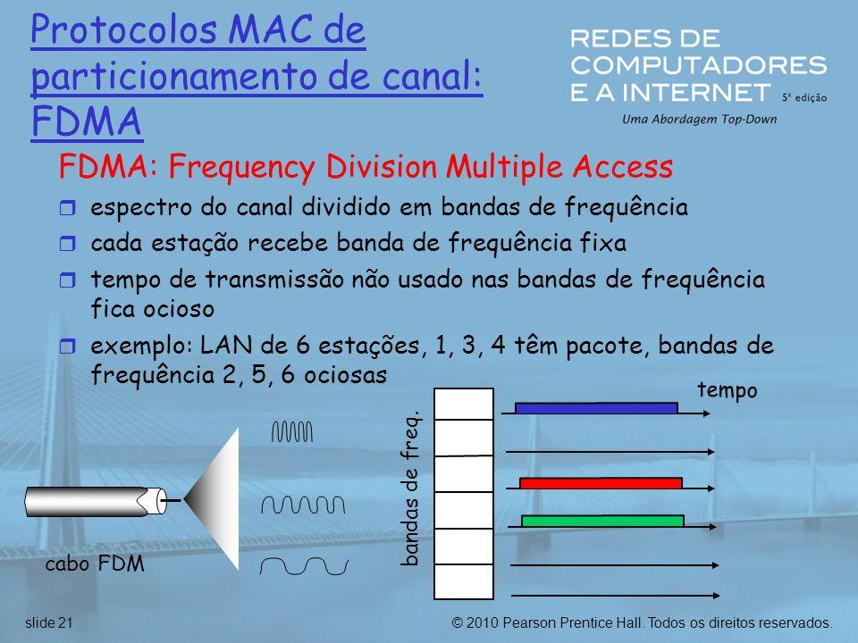Protocolos MAC de particionamento de canal: FDMA