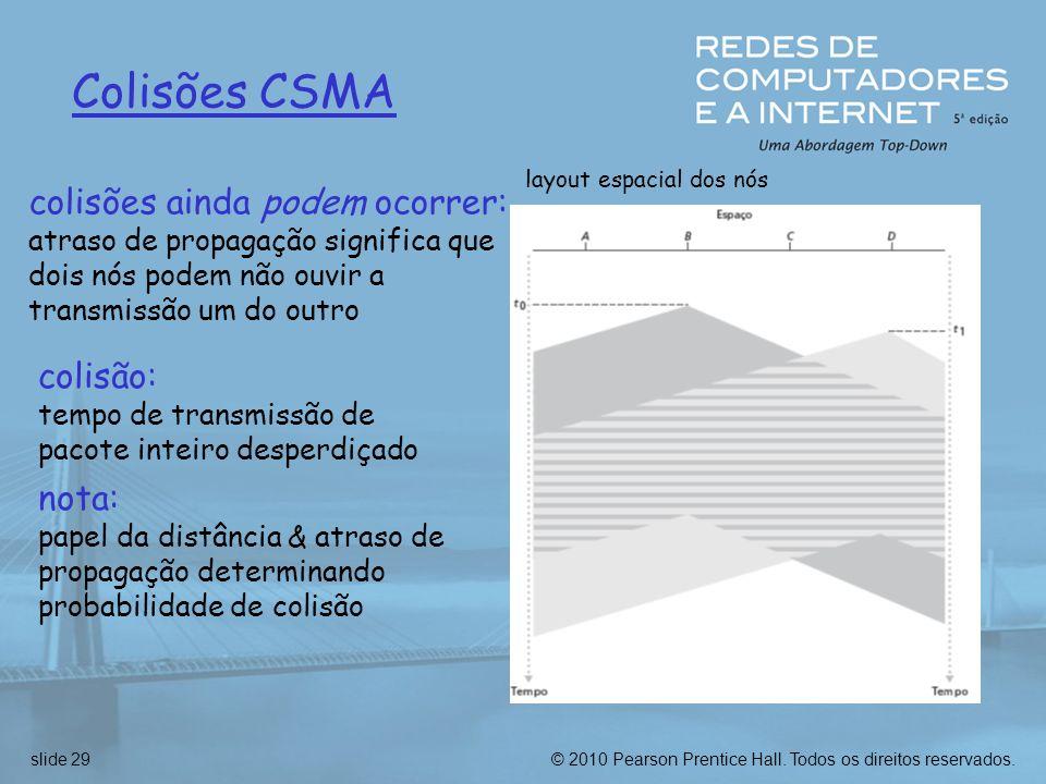 Colisões CSMA colisões ainda podem ocorrer: colisão: nota: