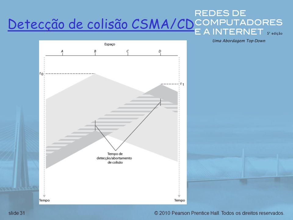 Detecção de colisão CSMA/CD
