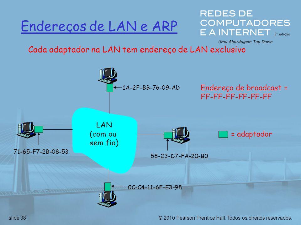 Endereços de LAN e ARP Cada adaptador na LAN tem endereço de LAN exclusivo. 1A-2F-BB-76-09-AD. Endereço de broadcast =