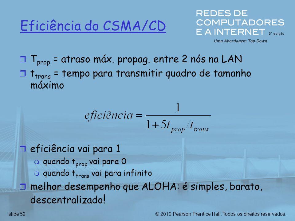 Eficiência do CSMA/CD Tprop = atraso máx. propag. entre 2 nós na LAN