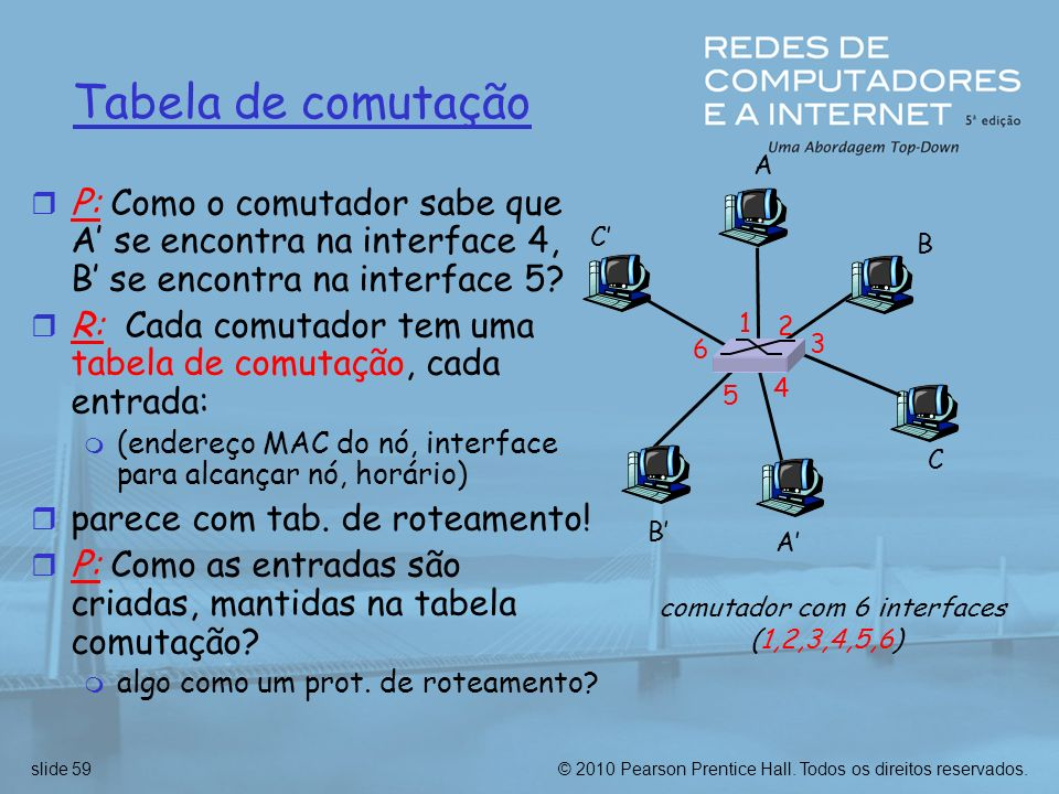 comutador com 6 interfaces