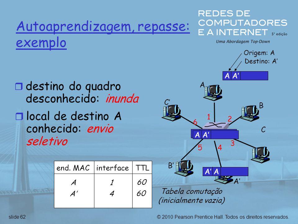 Autoaprendizagem, repasse: exemplo