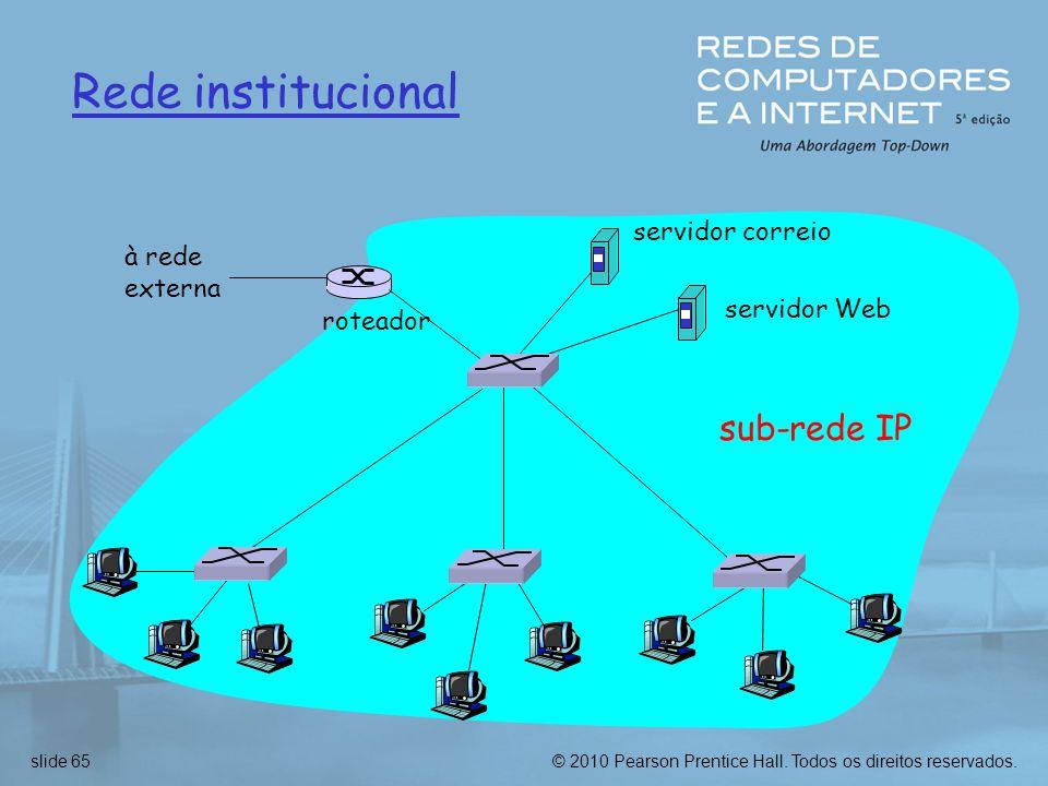 Rede institucional sub-rede IP servidor correio à rede externa