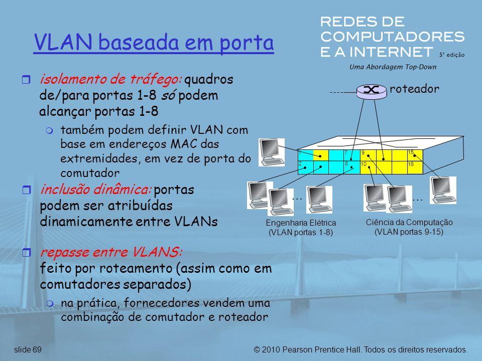VLAN baseada em porta isolamento de tráfego: quadros de/para portas 1-8 só podem alcançar portas 1-8.