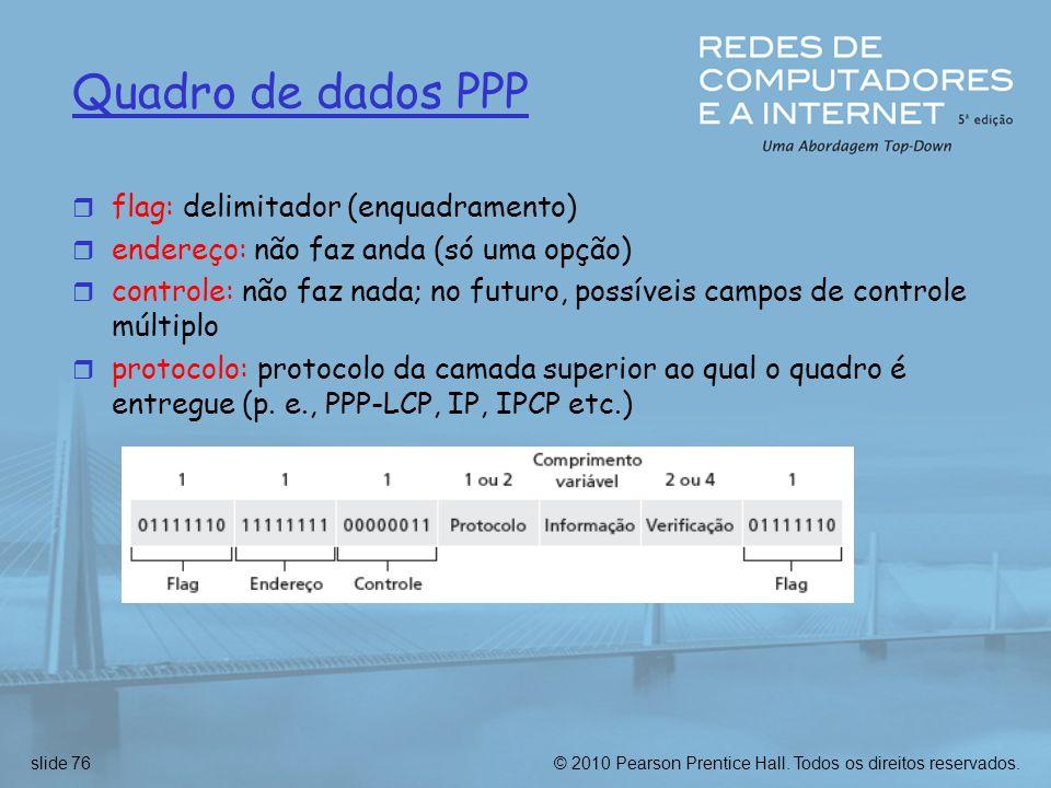 Quadro de dados PPP flag: delimitador (enquadramento)