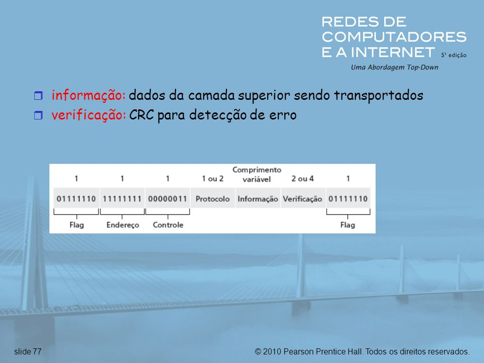 informação: dados da camada superior sendo transportados