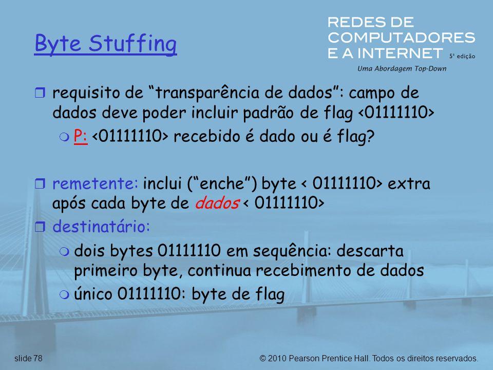Byte Stuffing requisito de transparência de dados : campo de dados deve poder incluir padrão de flag <01111110>
