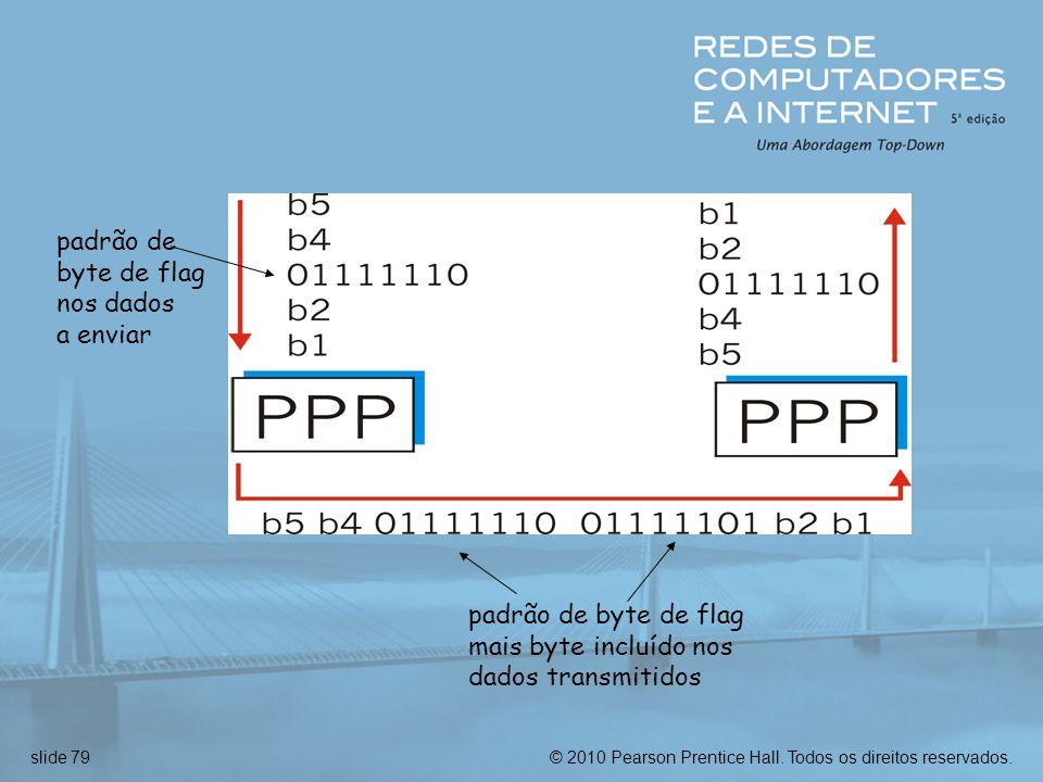 padrão de byte de flag nos dados a enviar
