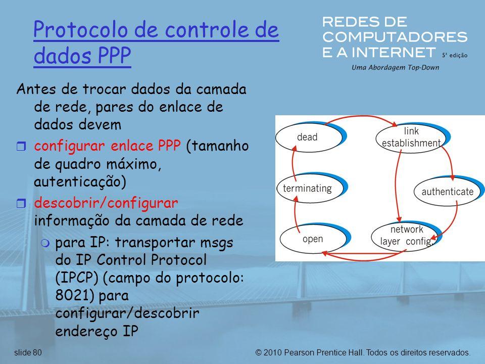 Protocolo de controle de dados PPP