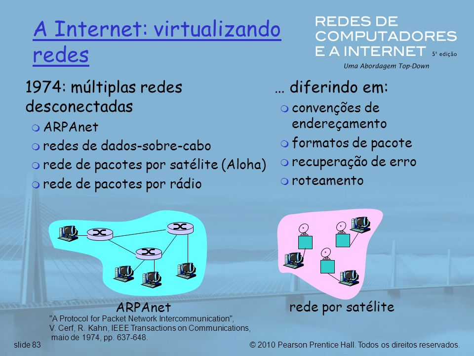 A Internet: virtualizando redes